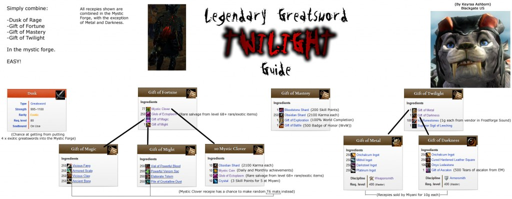 How to craft legendary greatsword Twilight - Guild Wars 2 Life